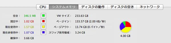 Mac メモリ 高速化