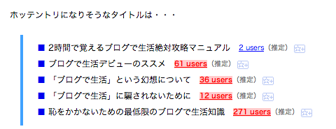 ブログのアクセスをアップさせるために必要なブログ記事のタイトル