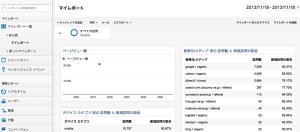 ブログのアクセス解析に!Google Analyticsの使い方がわからない人でも簡単にできる設定を紹介