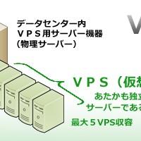 「VPSなにそれ?」って人向けのサーバー知識。さくらを借りたついでに。