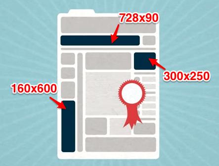 クリック率と収益を上げるためのAdsense広告位置