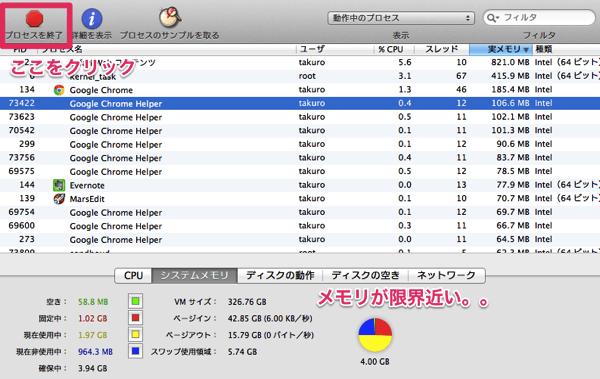 macのメモリ解放にはアクティビティモニタが便利