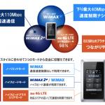 【悲報】イーモバイルポケットwifiの通信速度制限がしんどい