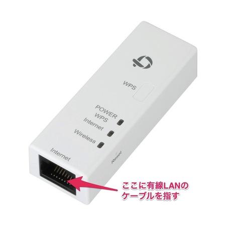 有線LANを無線LANに 2