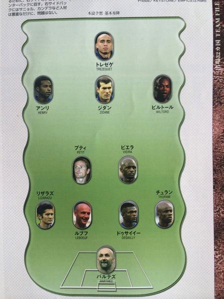 2002年ワールドカップのスタメン予想まとめ