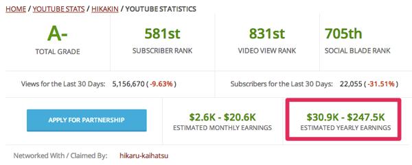 youtuberの収入を調べる