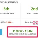 6億円越え!?YouTuberの年収を表現したインフォグラフィックスに驚愕せざるを得ない