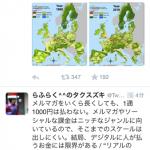 【3秒で分析】Twitterタイムラインで1ツイートの表示回数、クリック数が確認できるぞー!