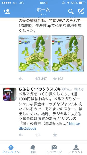 Twitterでツイート分析がタイムラインから簡単にできる