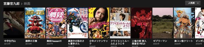 googleの映画検索が便利。監督名で検索すると作品名が表示