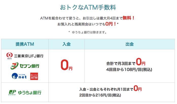 auユーザーならATM、他行宛ての振込手数料が無料の「じぶん銀行」を新生活で活用したい