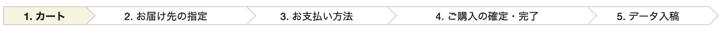 フリーランスがWebで名刺作成するならラクスルが最適