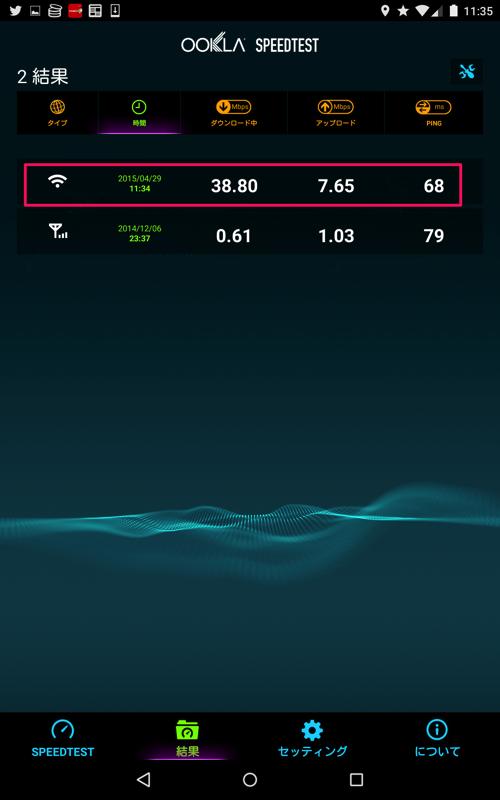 WiMAX端末「W01」の利用開始!イーモバイル「GL06P」よりも速度出てて、エリア・室内の電波も問題なし