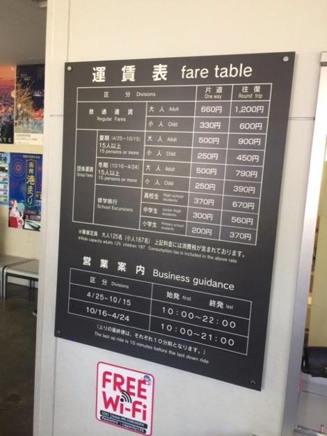 函館山ロープウェイの運賃。団体、修学旅行割引がお得