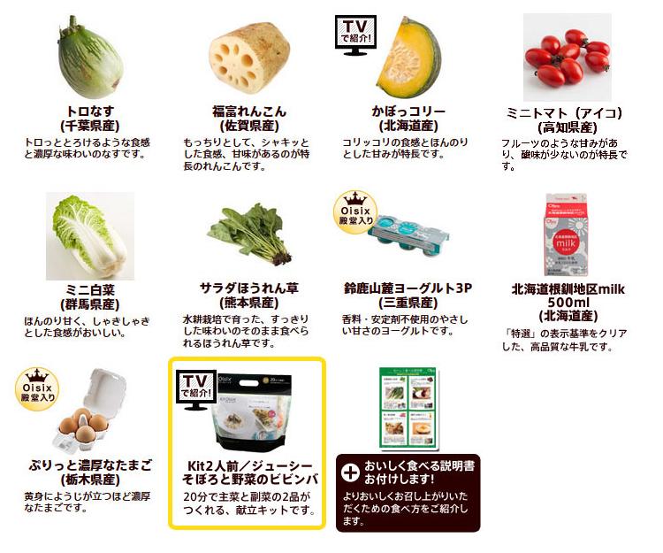 朝食で食べたい野菜は産地がわかるものを