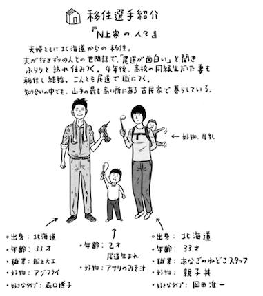 広島県尾道市に移住した大工さん