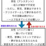 絶対に無料にしてはいけないコンテンツを東村アキコ漫画『ヒモザイル』から考えてみた