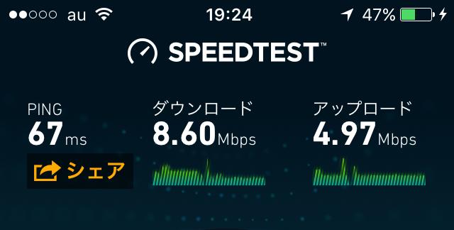 WiMAXのモバイルWiFiルーターで出る速度
