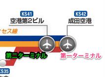 成田空港駅の第一ターミナルと第二ターミナルはわかりにくい