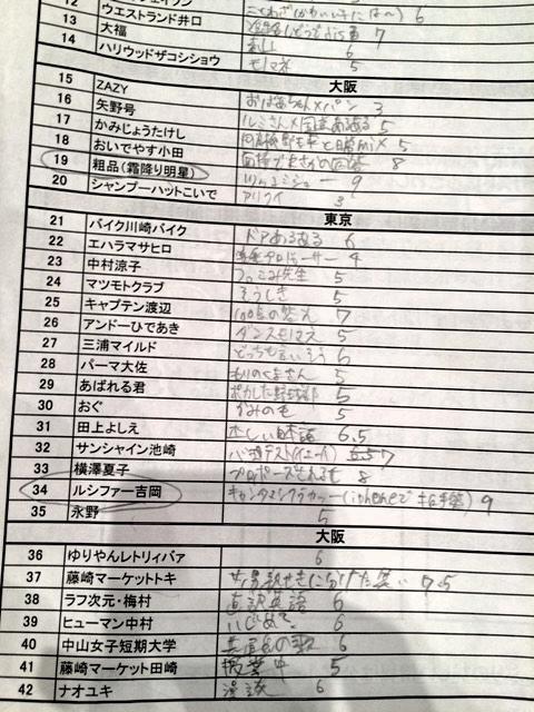 【R-1ぐらんぷり 2016 準決勝】ルシファー吉岡、粗品、satomiの決勝ベスト3入りを望む