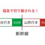 【遅い】東京から山形新幹線つばさ(自由席)に乗る際に知っておくべきこと(グリーン、指定も)