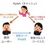 信頼を貯めてきた人間が得するアプリ「Kyash(キャッシュ)」が革命的!評価経済社会には、ポイントで生活する人が生まれる?