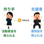 信頼する人に投資できて運用益も得られる「VALU」。始め方とメリット・デメリットまとめとく【使い方も追記】