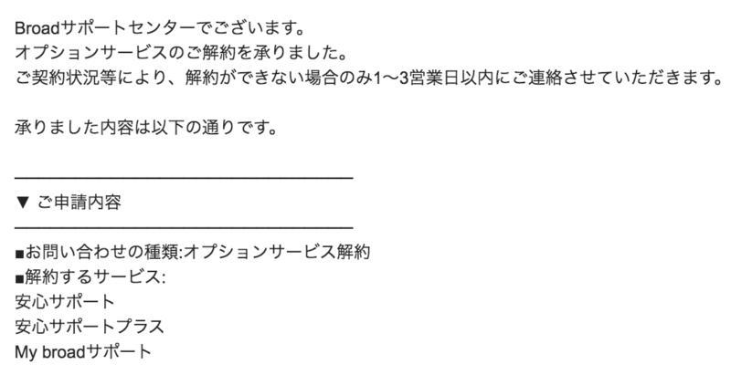 オプション解約のメール